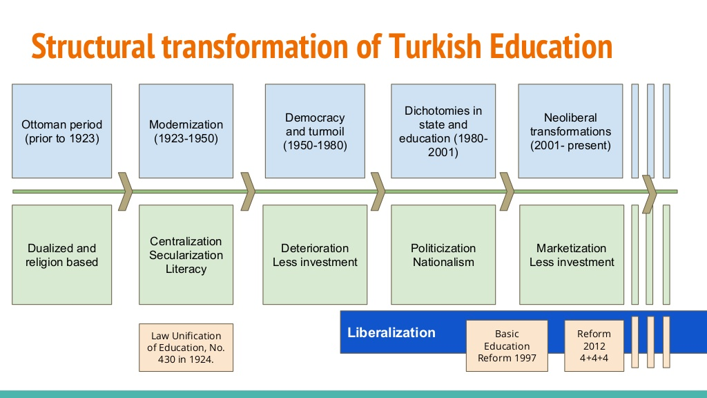 education in turkey 7 1024